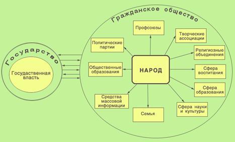 http://www.nowpolitolog.ru/images/books/714/image006.jpg